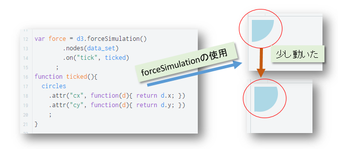 d3.forceSimulationの作成