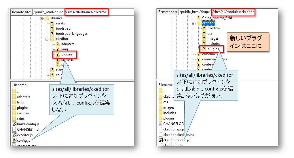 Drupalのモジュール(CKeditor)にプラグインをモジュールパスに