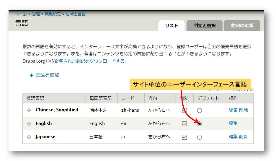 Drupalの多言語ユーザーインター...